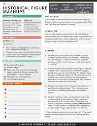 Resume For Teachers Pdf Resumes Example Resume Art Lesson Plan Template Template Lesson