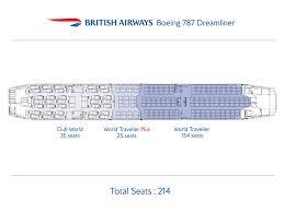 boeing 767 floor plan seat map thomson dreamliner brokeasshome com