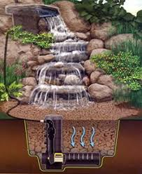 Waterfall Designs  Pondless Waterfall My Safety Concerns Are - Backyard waterfall design