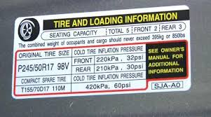 2005 toyota corolla tire pressure tires tyre pressure for toyota yaris motor vehicle maintenance