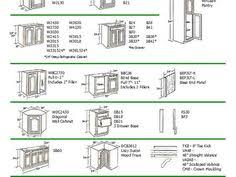 Measurements Of Kitchen Cabinets What Is The Standard Kitchen Cabinet Height Home Kitchen