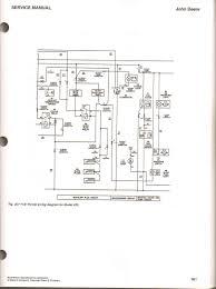 wiring diagram for john deere gator 4x2 u2013 the wiring diagram