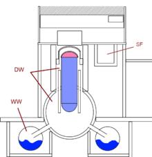 fukushima daiichi nuclear power plant simple english wikipedia
