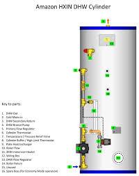 hxin unvented dhw cylinder heatweb wiki