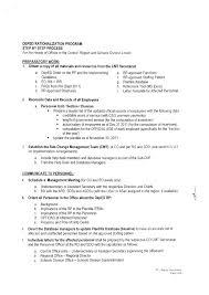 sub central help desk number rationalization plan
