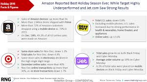 target black friday sales performance 2016 rng 2016 holiday recap key trends u0026 merchandising highlights