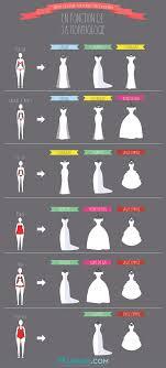 quelle robe de mariã e pour quelle morphologie quelle robe de mariée choisir selon sa morphologie mode en image