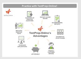 wonderlic college entrance exam testprep online