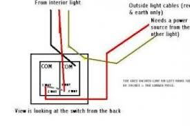 1 gang 1 way light switch wiring diagram wiring diagram