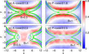 magnetic reconnection in the high energy density regime iopscience