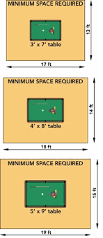 room needed for pool table how much room do you need for a pool table flashmobile info
