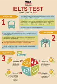 essay structure for ielts infographic how to pass the ielts ielts preparation in turkey