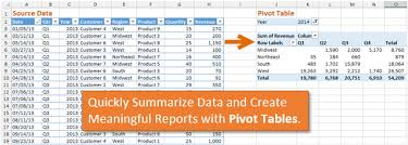how to set up a pivot table how do pivot tables work excel cus