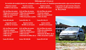 três cilindros nissan new march é 1 0 com menor custo de