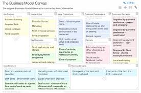 sample full service restaurant business plan example of for cmerge