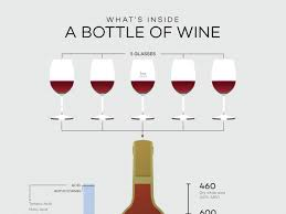 how many glasses in a bottle of wine wine folly