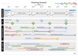 technology roadmap template powerpoint product roadmap powerpoint