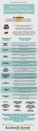 Skills Profile Resume Examples by Professional Profile Resume Examples Resume Professional Profile