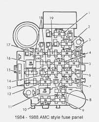 jeep cherokee electrical 1984 1988 xj fuse u0026 relay in jeep xj
