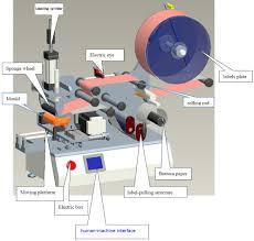 manual label applicator machine oval flat plastic bottles rolling labeling machines semi automatic