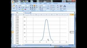 Capability Study Excel Template Measuring The Process Capability Of A Manufacturing Process