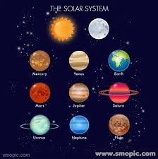 planet in our solar system of vector graphic design