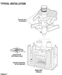 bcf 4385 superior wood burning fireplace