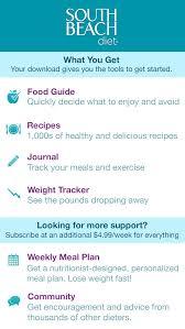 south beach diet app store revenue u0026 download estimates canada