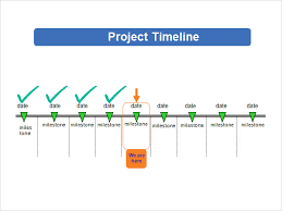 Excel 2010 Project Timeline Template Powerpoint Timeline Simple Process Timeline Chart Template For