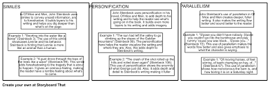 of mice and men literary devices storyboard by lanersm