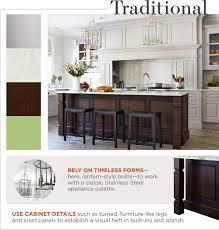 kitchen design details kitchen design tips ge appliances