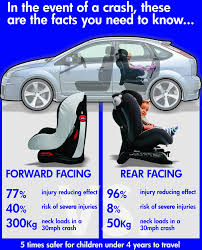 Car Seat Meme - car seat installation education home hazard prevention