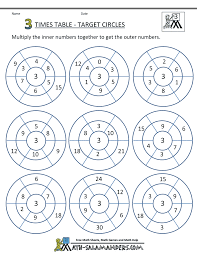 multiplication drill sheet 3 times table circles 1 homeschooling