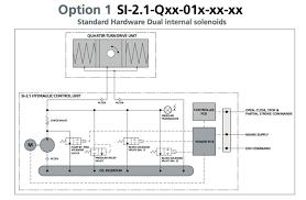 diagrams 23203408 rotork actuator wiring diagram u2013 rotork wiring