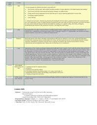 financial analyst resume sample procurement analyst resume sample free resume example and business analyst resume sample before 2