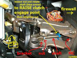 97 honda civic clutch replacement no more clutch problem threads honda prelude forum