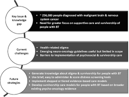 frontiers integrating psychosocial care into neuro oncology