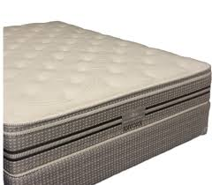 Pillow Top Mattress Covers 7353 Silver Coventry Pocket Coil Pillow Top Plush Mattress