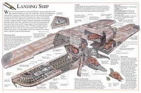 amazing star wars cross section books that hashtag show