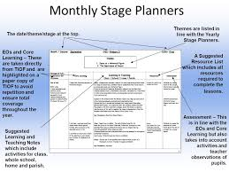 rerc planning process yearly planner jim kerr creates a rerc year