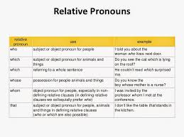 valme u0027s english corner 3º eso relative clauses defining or non