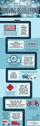 car financing application jim pattison 22 best car infographics images on pinterest infographics car