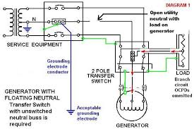 standby generator boding 2 or 3 pole transfer switch