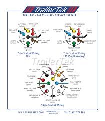 plug lighting diagram 7 plug truck wiring diagram u2022 wiring diagram