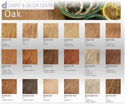 laminate flooring in east rand contractorfind co za