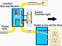 gfci wiring multiple outlets diagram dolgular com