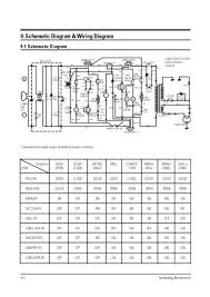 100 bmw e39 abs wiring diagram headlight lenses sold