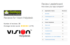 Help Desk Software Reviews by Vision Helpdesk Reviews