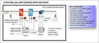 modbus room controller application examples syxthsense ltd