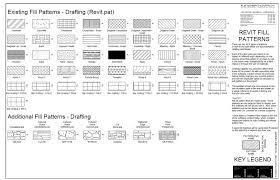 Surface Pattern Revit Download | revit pattern pat source file therevitkid com tutorials